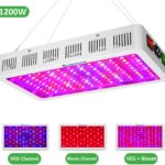 Exlenvce LED Grow Light