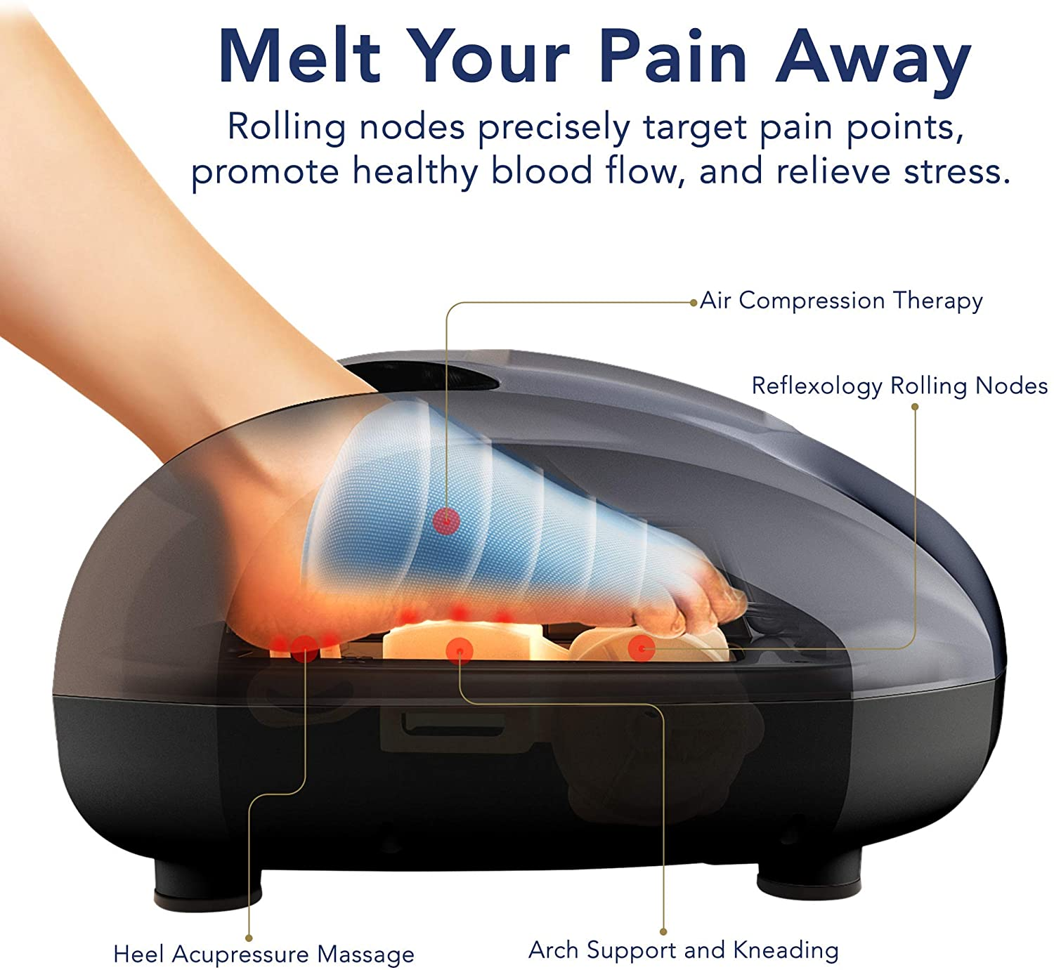Foot Massager Benefits & How to Pick The Best Foot Massaging Machine
