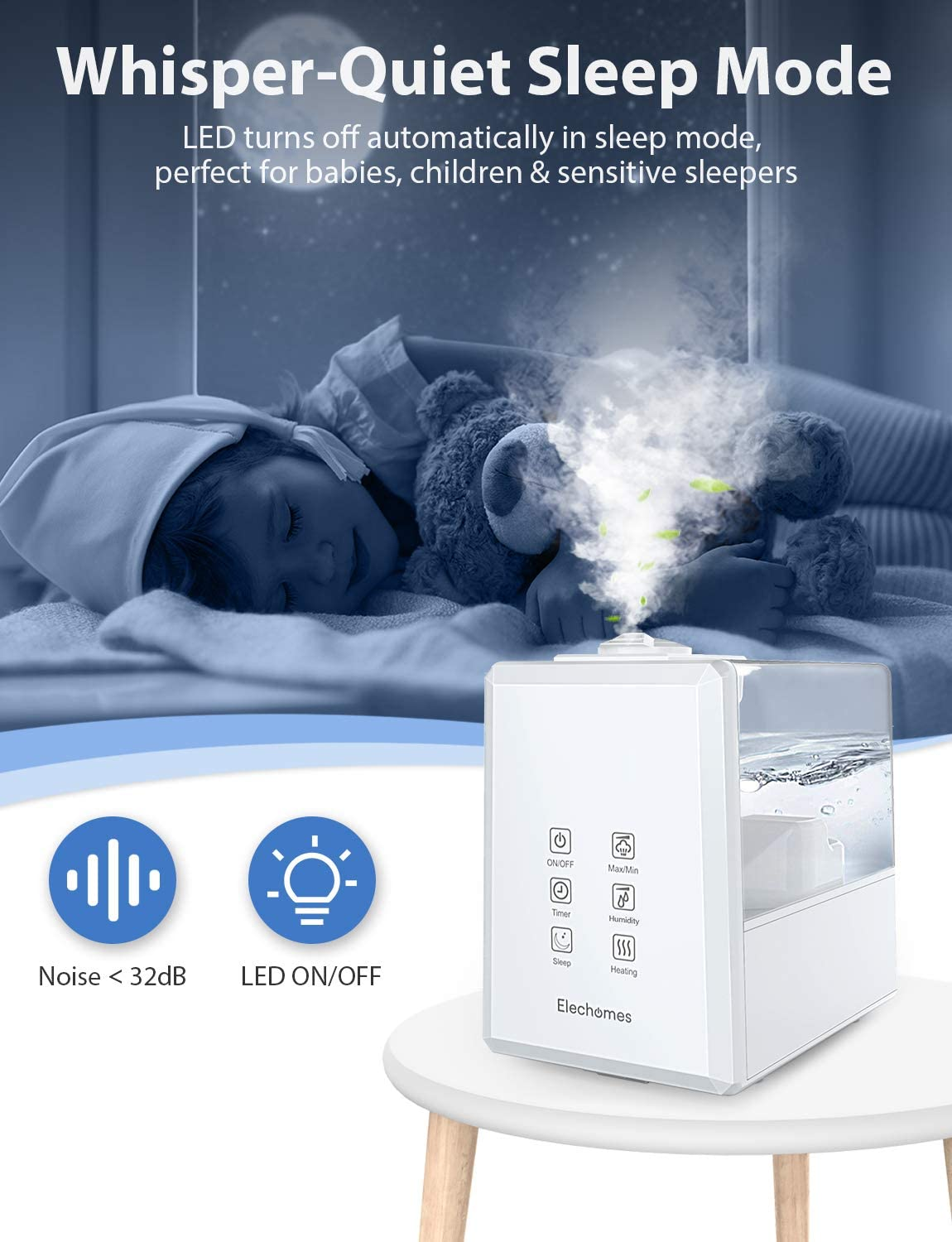 Review of Top Five Best Humidifier with Humidistat