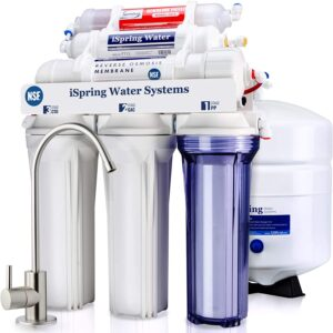 Are Whole House Water Filters Worth It? Know The Truth