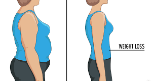Can Vibration Reduce Belly Fat? Find Out Weight Loss Enthusiast